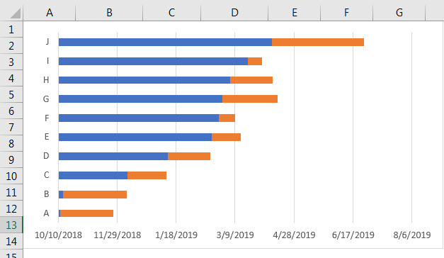 Sales Cycle Tracker example 2-6