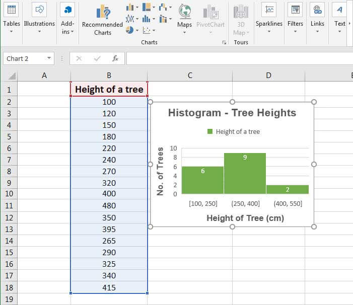 Histogram Example 1