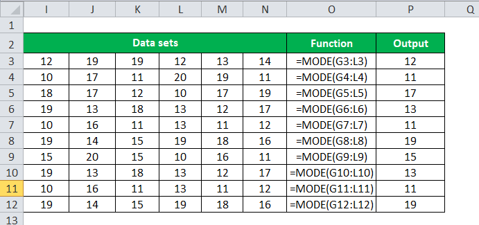 mode on excel