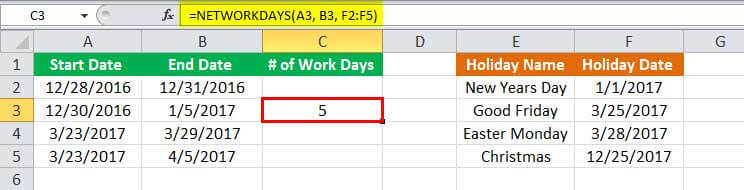 Networkdays Examples 2-1