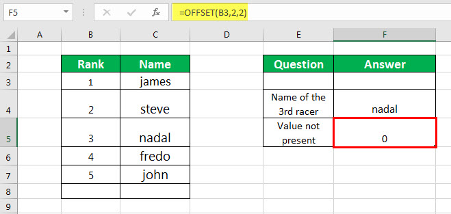 OFFSET Example 2-1