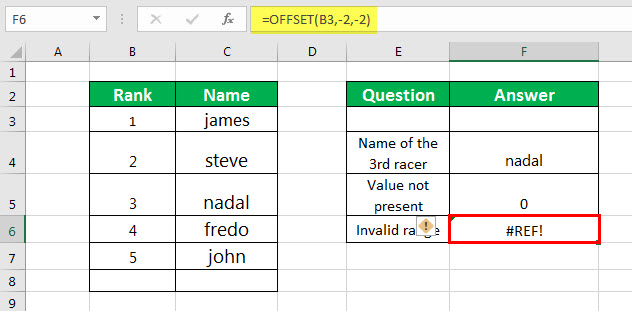OFFSET Example 3-1