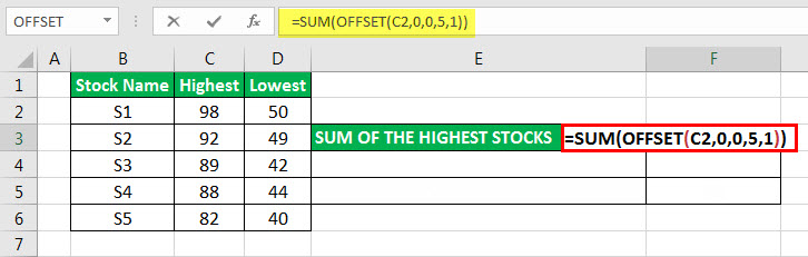 OFFSET Example 4