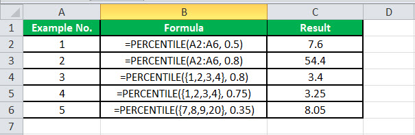 PERCENTILE - Table