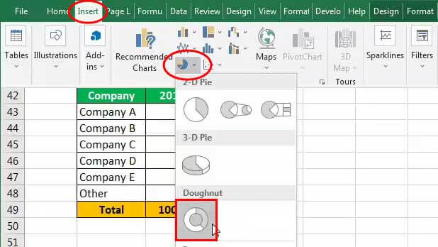 Pie Chart in Excel (Uses, Types, Examples) | How to Create