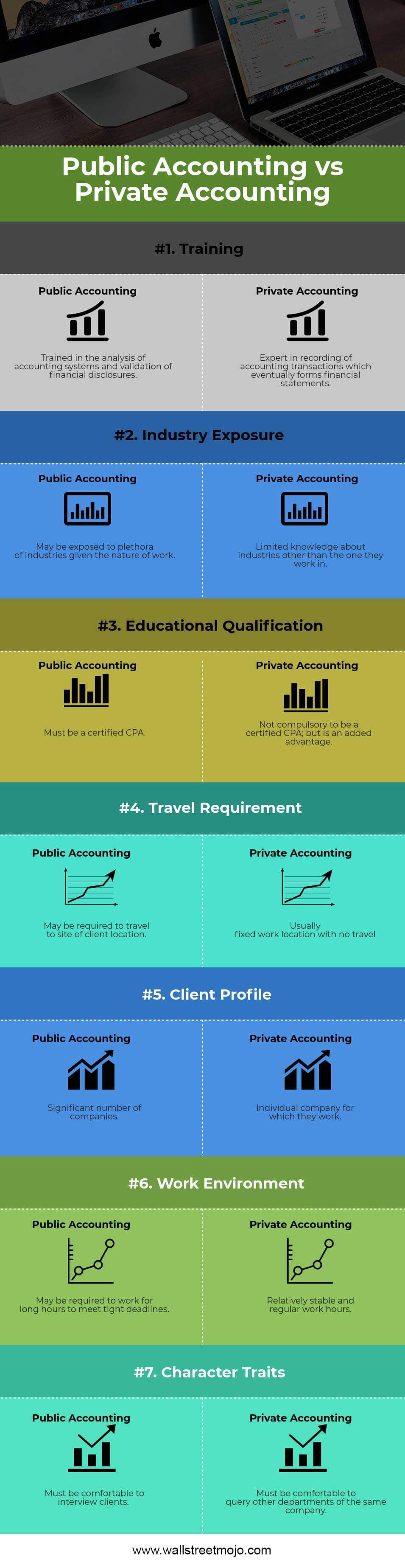 Public-Accounting-vs-Private-Accounting
