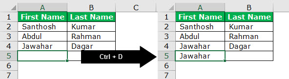 TOP 20 excel shortcuts - Auto Sum 2