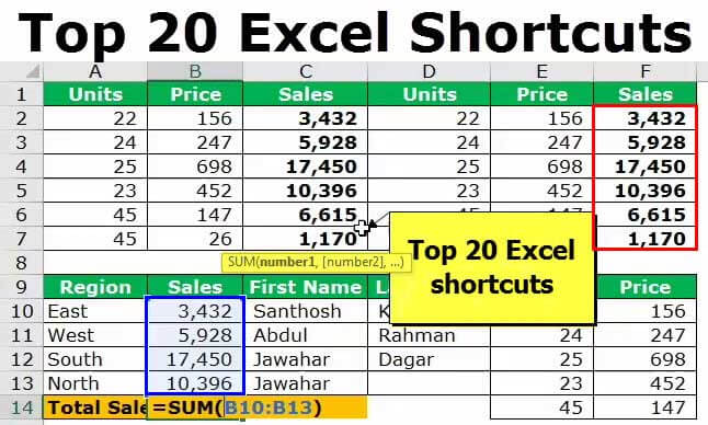 Excel Shortcuts | Top 20 Keyboard Shortcuts in Excel to Save