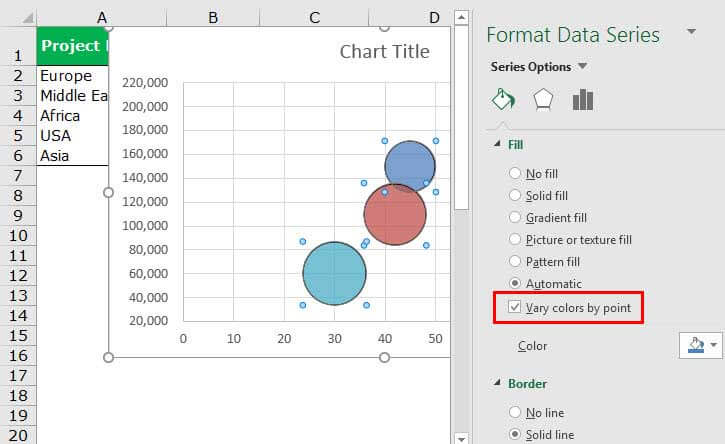 Bubble Chart (Uses, Examples) | How to Create Bubble Chart in Excel?