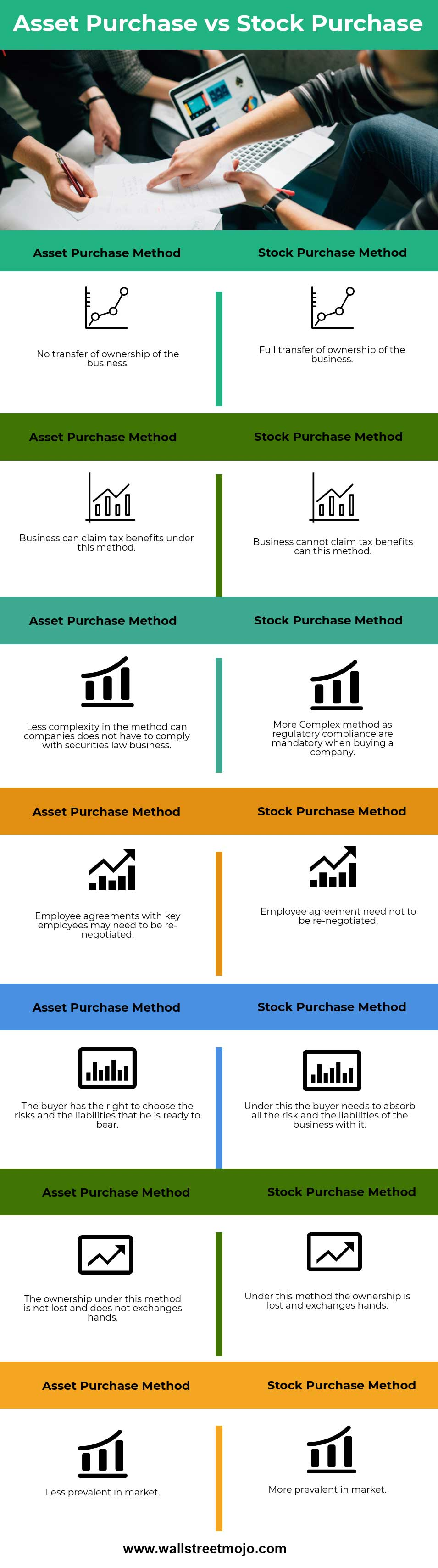Asset-purchase-vs-stock-purchase