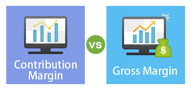 Contribution-Margin-vs-Gross-Margin