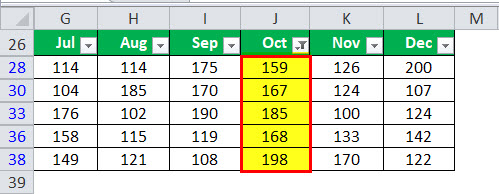 DATA FILTERS in Excel Example 3-3
