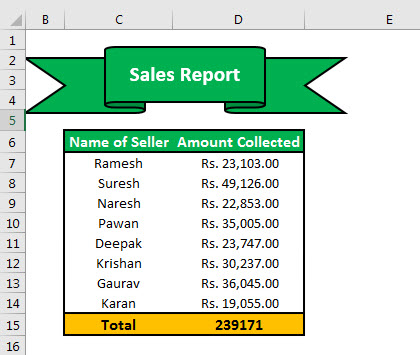 Data Formatting (sales Report)