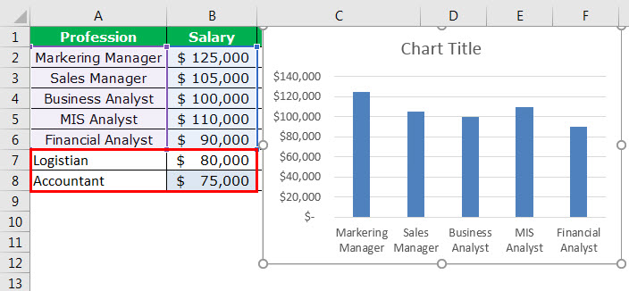 Dynamic Chart Example 1-3