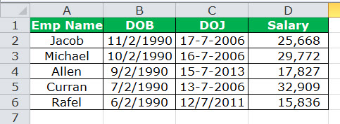 Dynamic Range in Excel Example 4-1