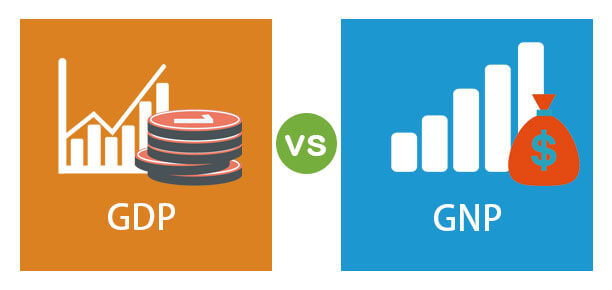 GDP-vs-GNP