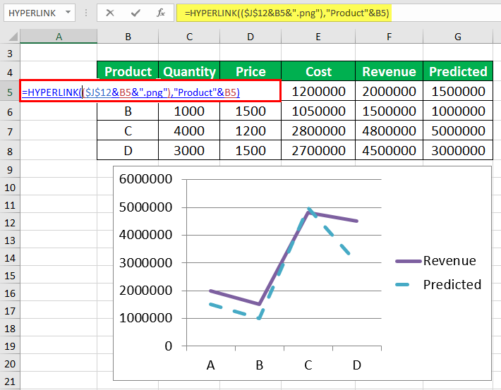 Hyperlinks in Excel Example 2-1