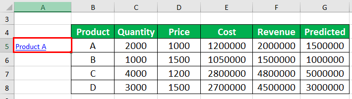 Hyperlinks in Excel Example 2-2