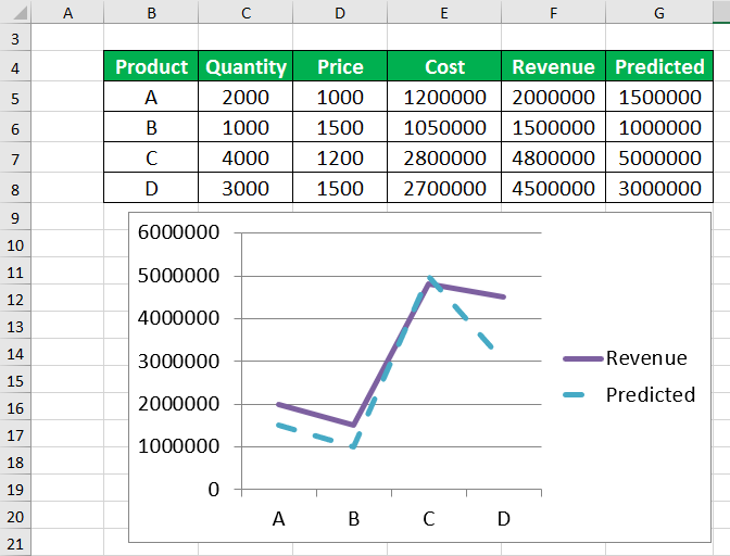 Hyperlinks in Excel Example 2