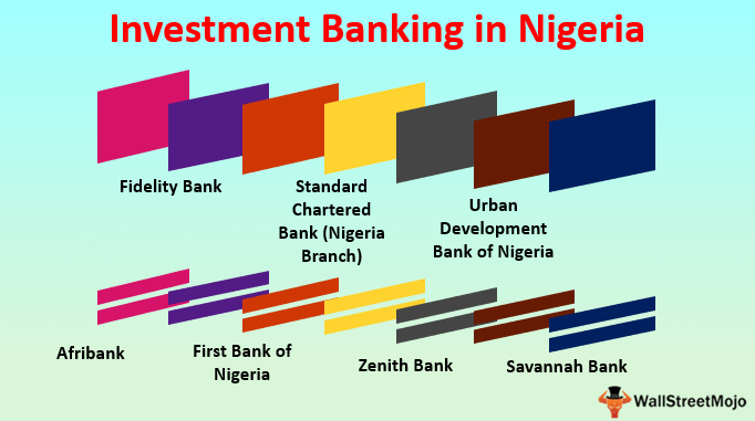 Investment Banking In Nigeria