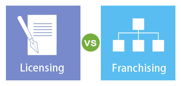 Licensing-vs-Franchising