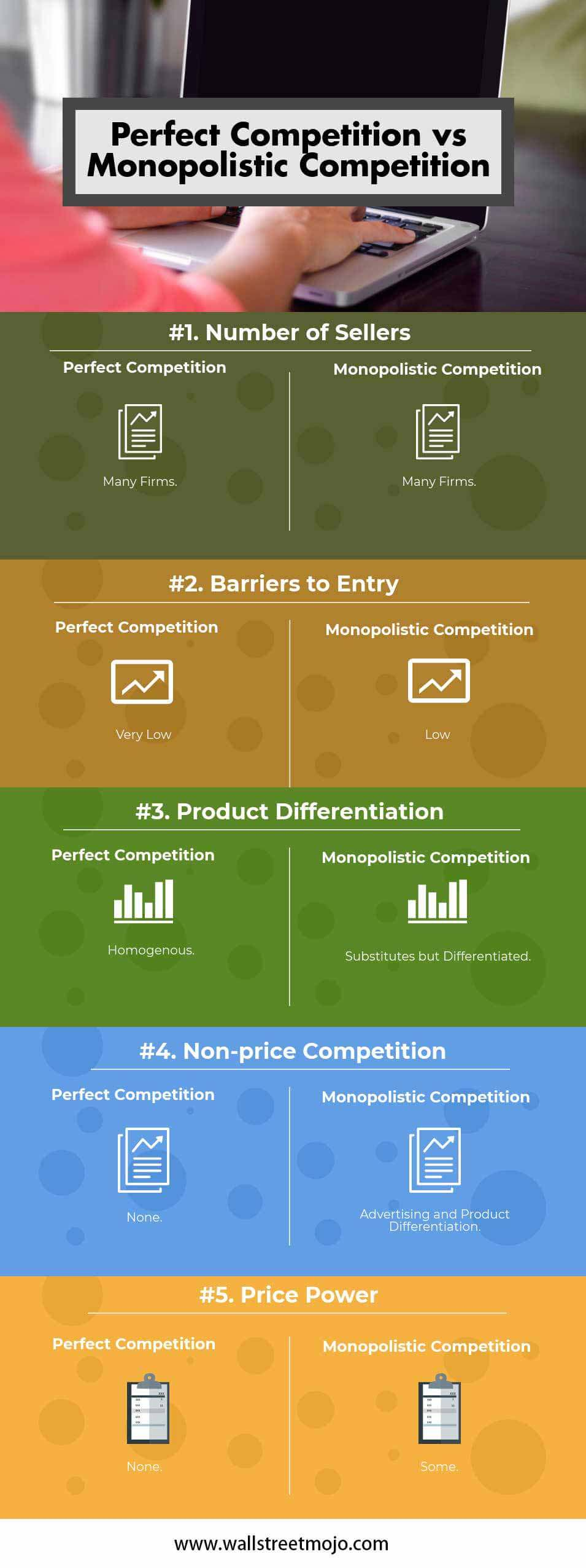 Perfect-Competition-vs-Monopolistic-Competition