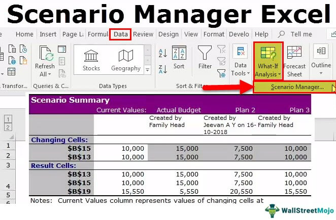 Scenario Manager in Excel