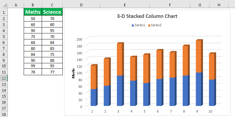 Stacked Column Chart Example 3
