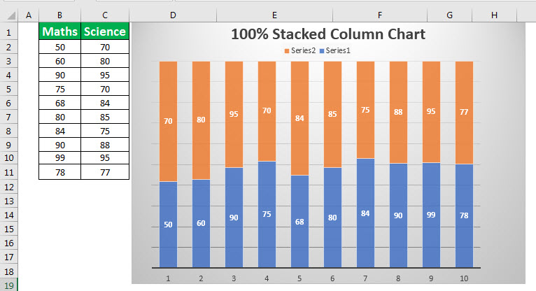 Stacked Column Chart Example 4