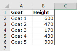 Standard Deviation in excel Example 1-1