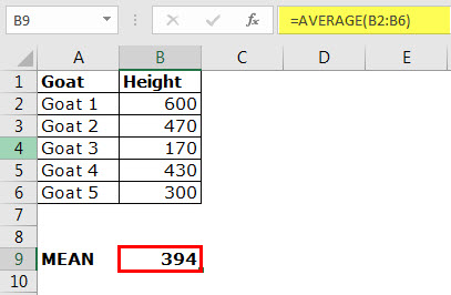 Standard Deviation in excel Example 1-2