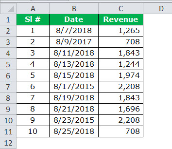 Track Changes in excel example 1