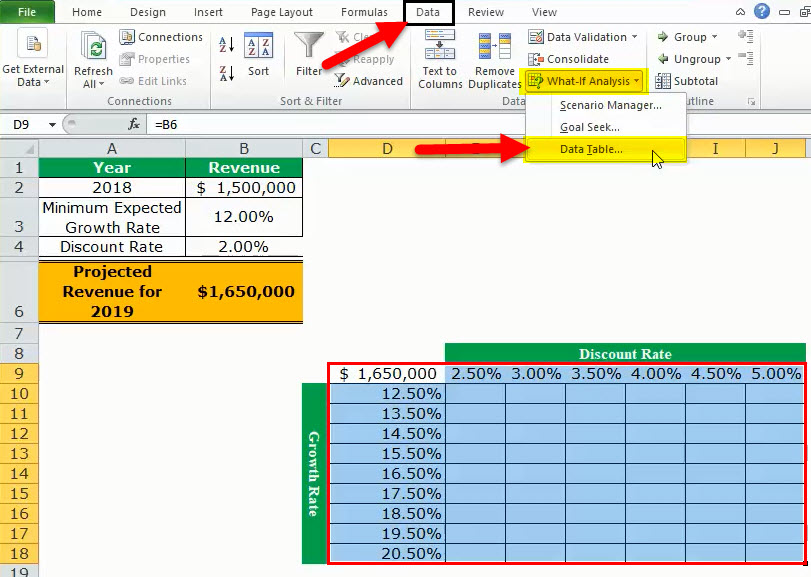 Data Table in Excel (Examples, Types) | How to Create Data Table?