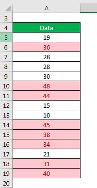 conditional formatting example 1-2