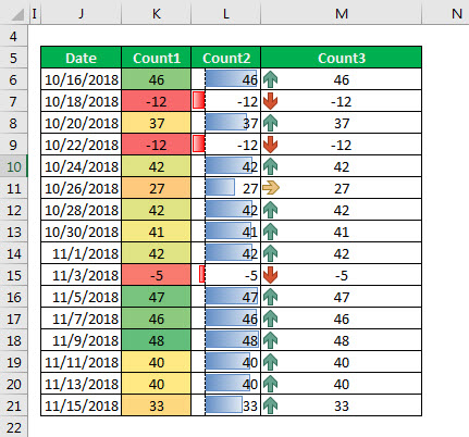 conditional formatting example 5-3