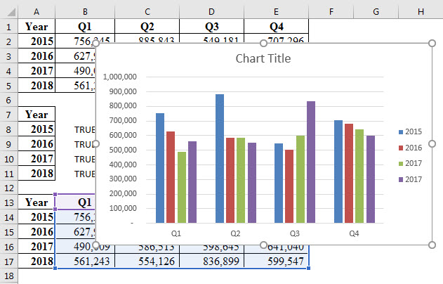 create chart using check box - step 5