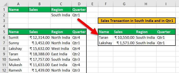 Advance Filter in Excel Example 2-2