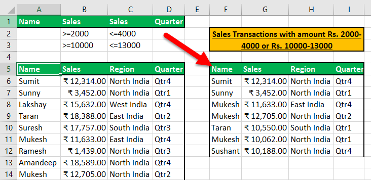 Advance Filter in Excel Example 4-4