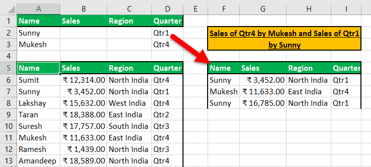 Advance Filter in Excel Example 5-4