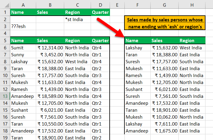 Advance Filter in Excel Example 6-5