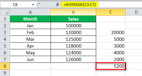 Arrays Formula in Excel example 3-1