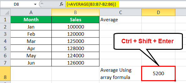 Arrays Formula in Excel example 3-6