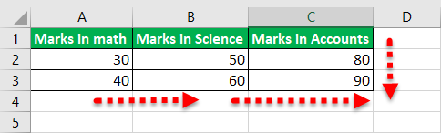 Arrays in VBA Excel (Multidimensional Array)