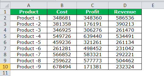 Column Sort in Excel Step 1