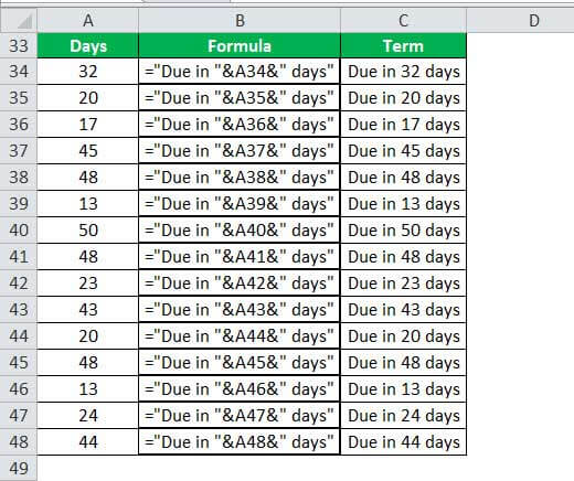 Combine Cells in Excel Example 3