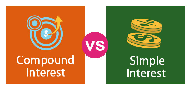 Compound Interest vs Simple Interest