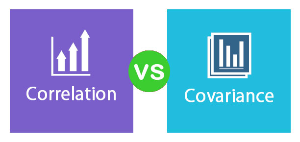 Correlation vs Covariance
