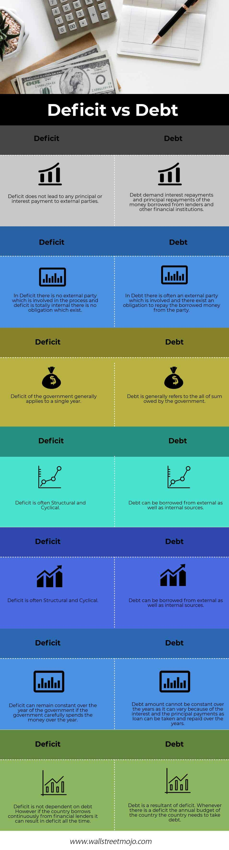 Deficit-vs-Debt Info