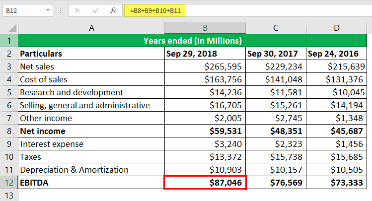 earnings before interest and taxes calculation in excel