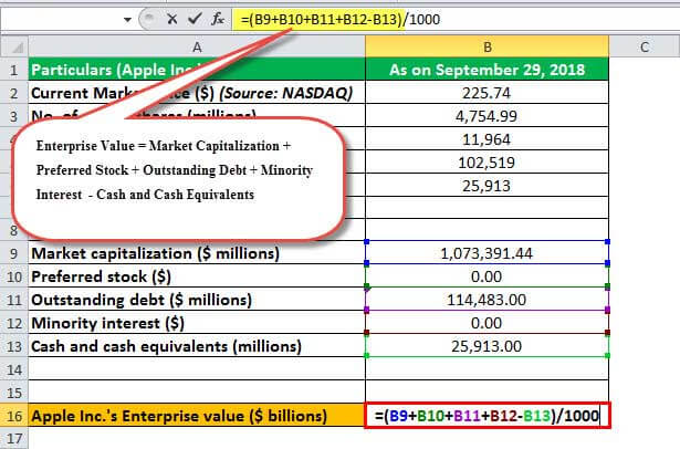 Enterprise Value Excel Example1.1